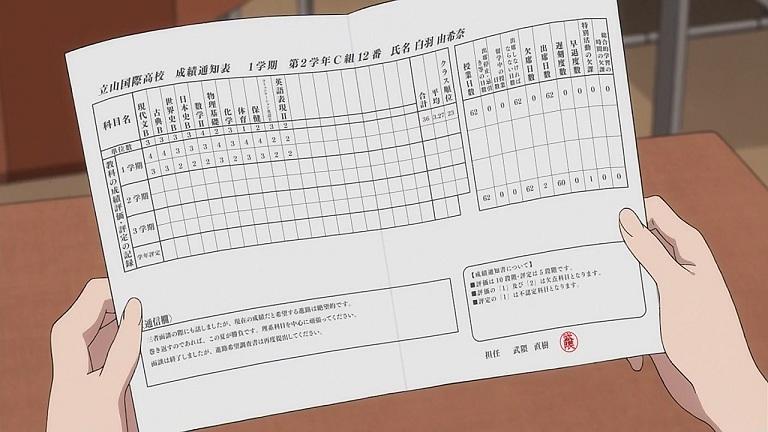クロム12-②成績
